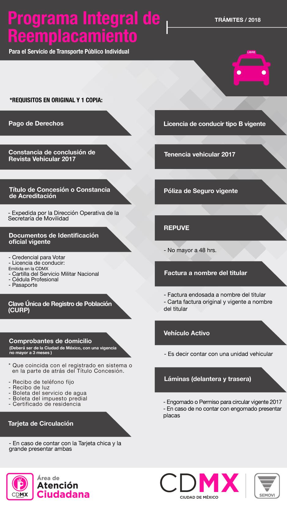 Lujoso Dr Con Licencia Para Marcos De La Placa Galería - Ideas ...