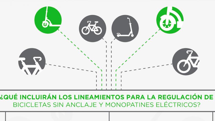 Monopatines y bicis sin anclaje: permisos temporales